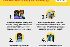 Как использовать медицинскую маску